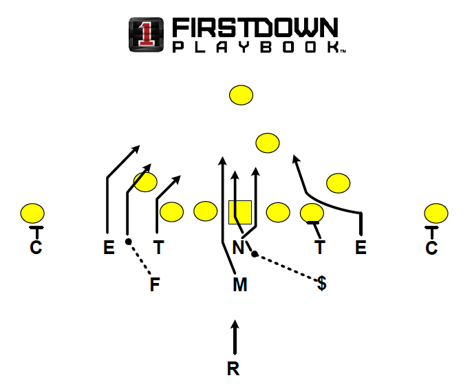FirstDown PlayBook Special Teams has a Punt Return vs