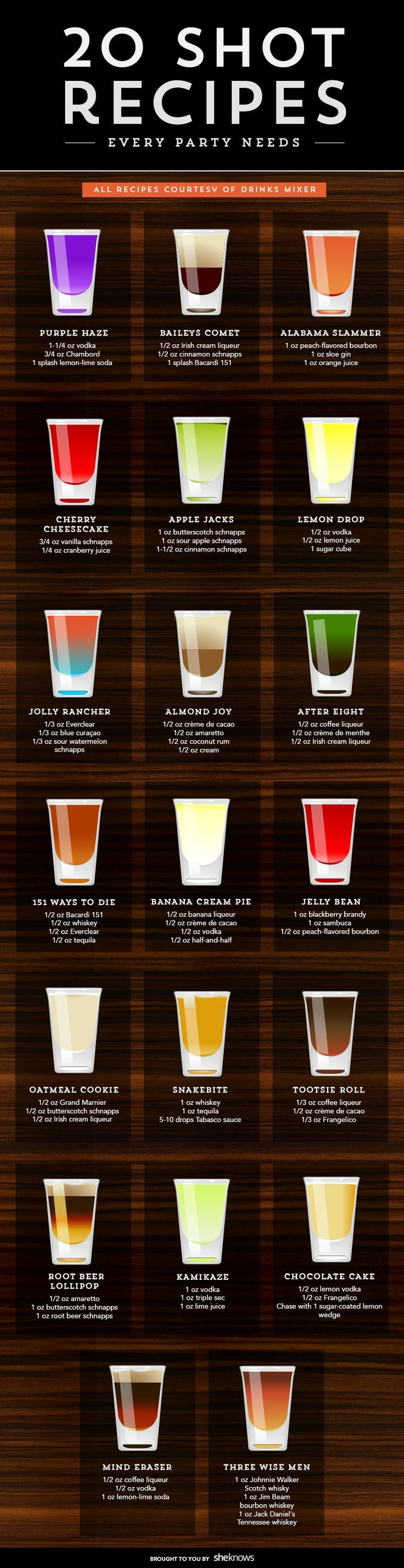 Even if you don't party anymore, these shot recipes are worth trying
