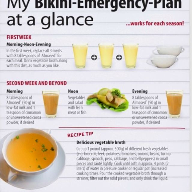 Pin By Rachelle Joy On Fit Almased Recipes Almased Diet Almased Diet Recipes