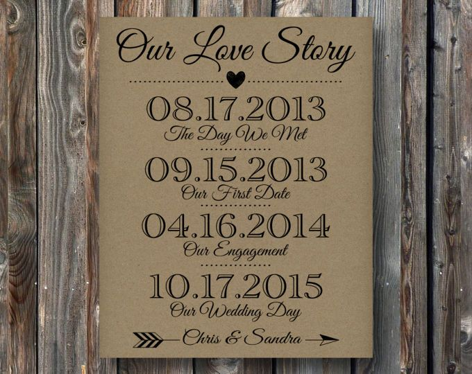 PRINTABLE Our Love Story Sign- Rustic Wedding Sign-Personalized ...