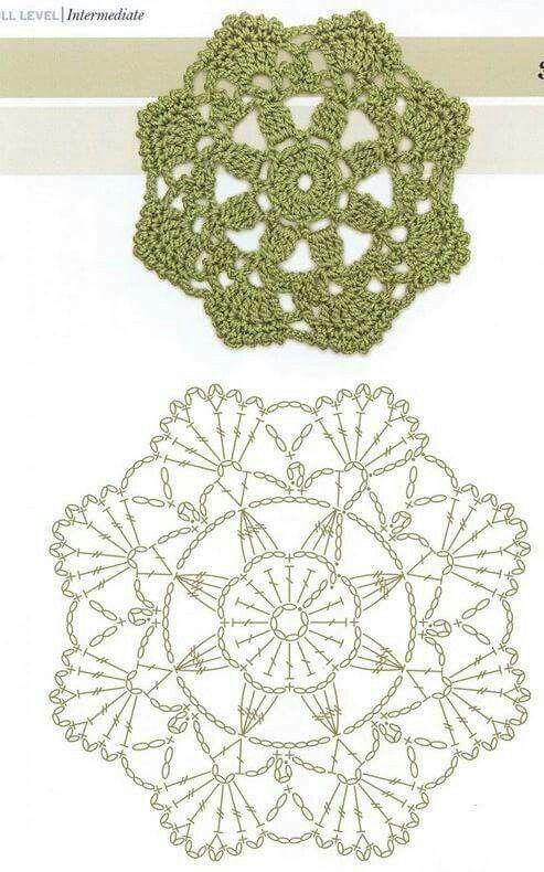 Pin de Almudena Moreno en Ganchillo | Crochet, Crochet Doilies y ...