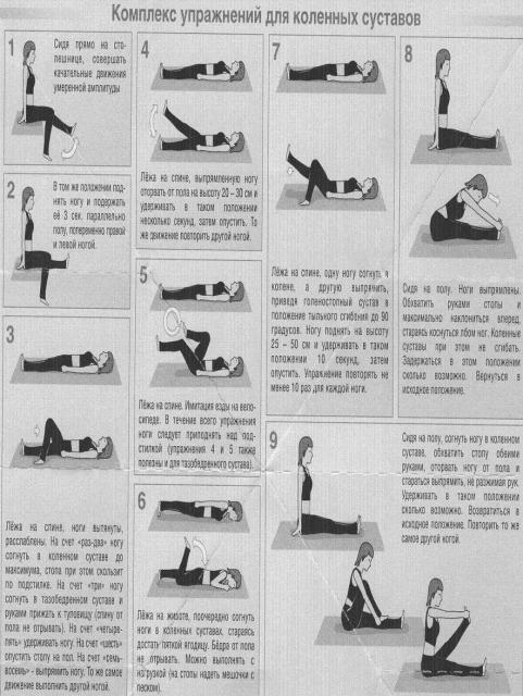 Упражнения для тазобедренного сустава бубновский если сустав не прижился
