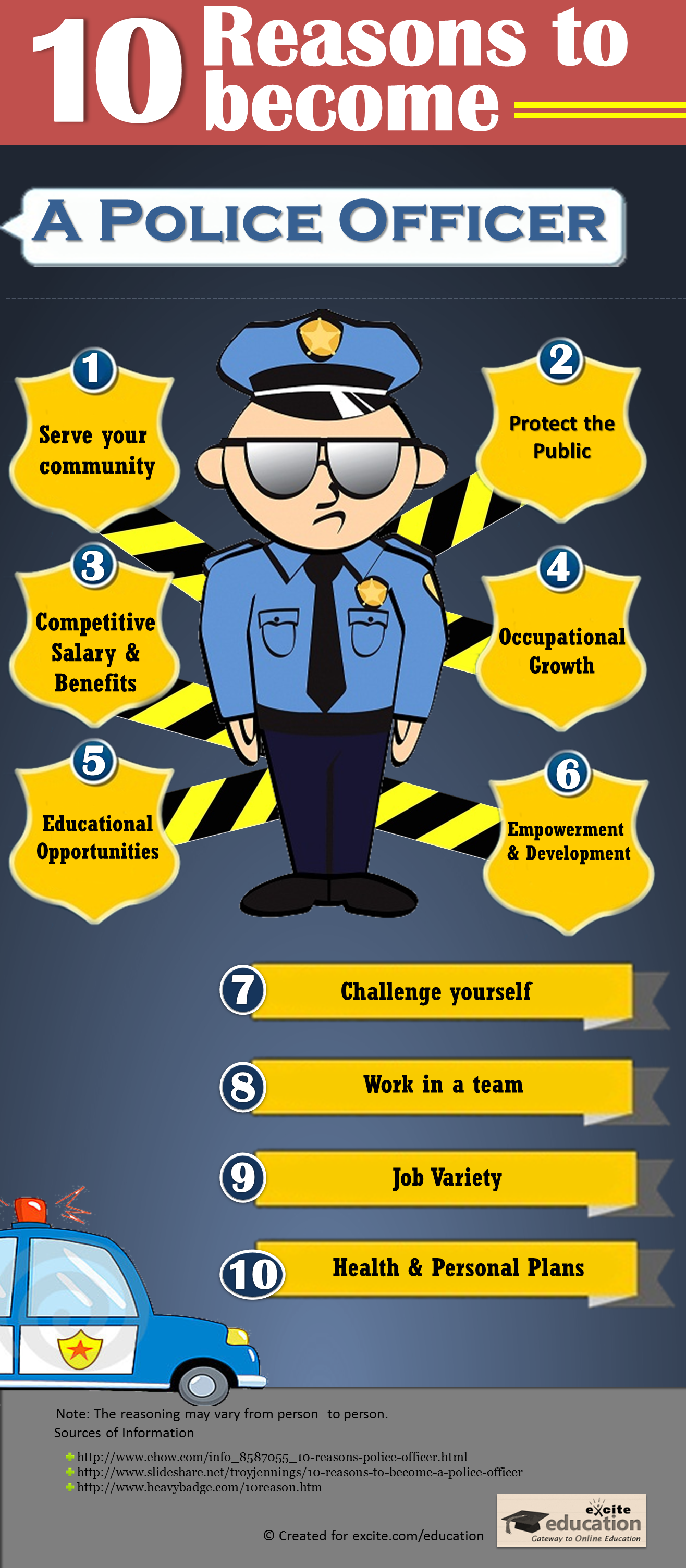 best images about training becoming a police officer on 17 best images about training becoming a police officer 9 police departments and emergency response