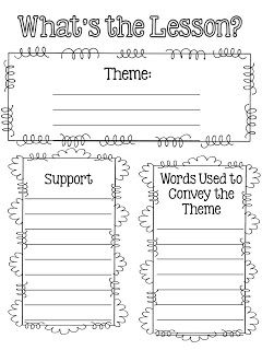 graphic organizer tracking themes