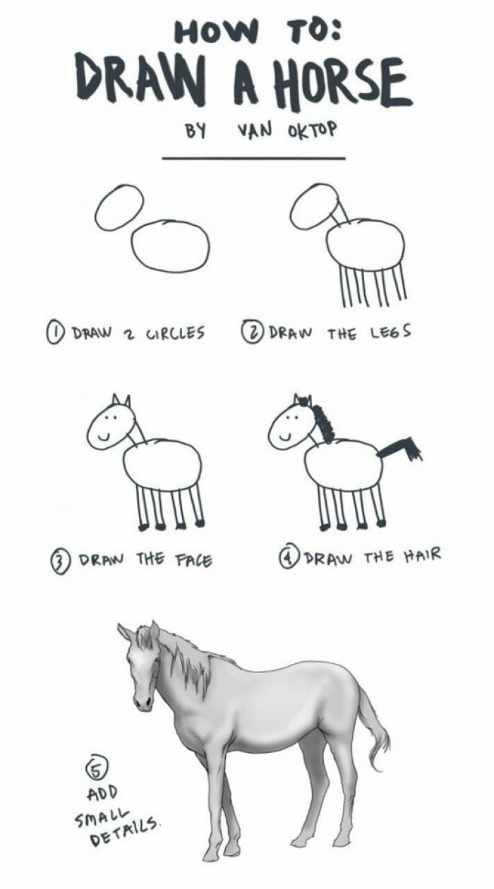 How to Draw Properly