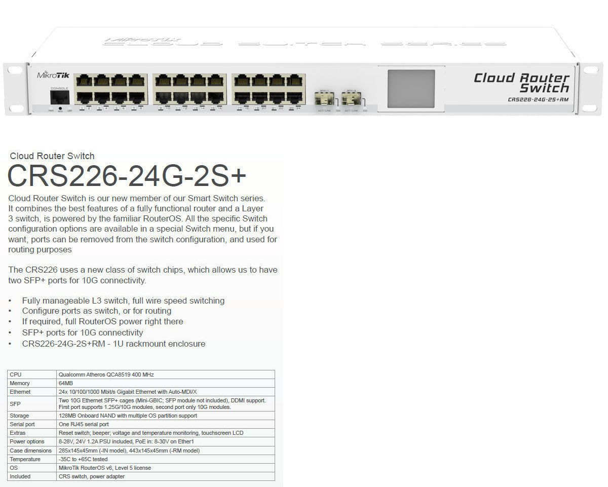 Wired Routers 11183: Mikrotik New Cloud Router Switch Crs226-24G-2S+