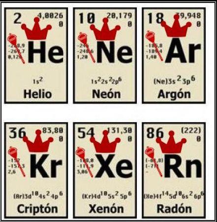 Gases nobles Helio, neón, argón, kriptón, xenón y radón Gases - copy ubicacion de los elementos en la tabla periodica pdf