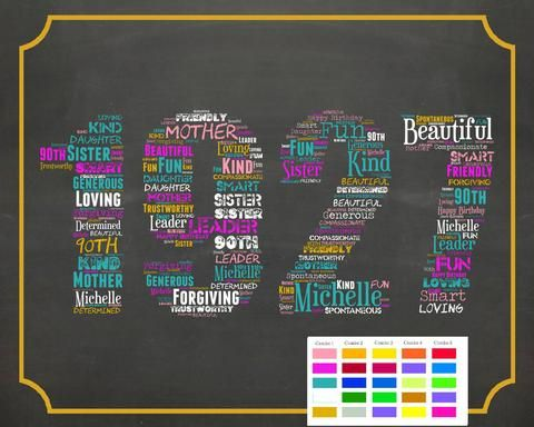 Personalized 90th Birthday Gift Ninety Ideas Chalkboard Poster 90 Year Old DIGITAL DOWNLOAD JPG