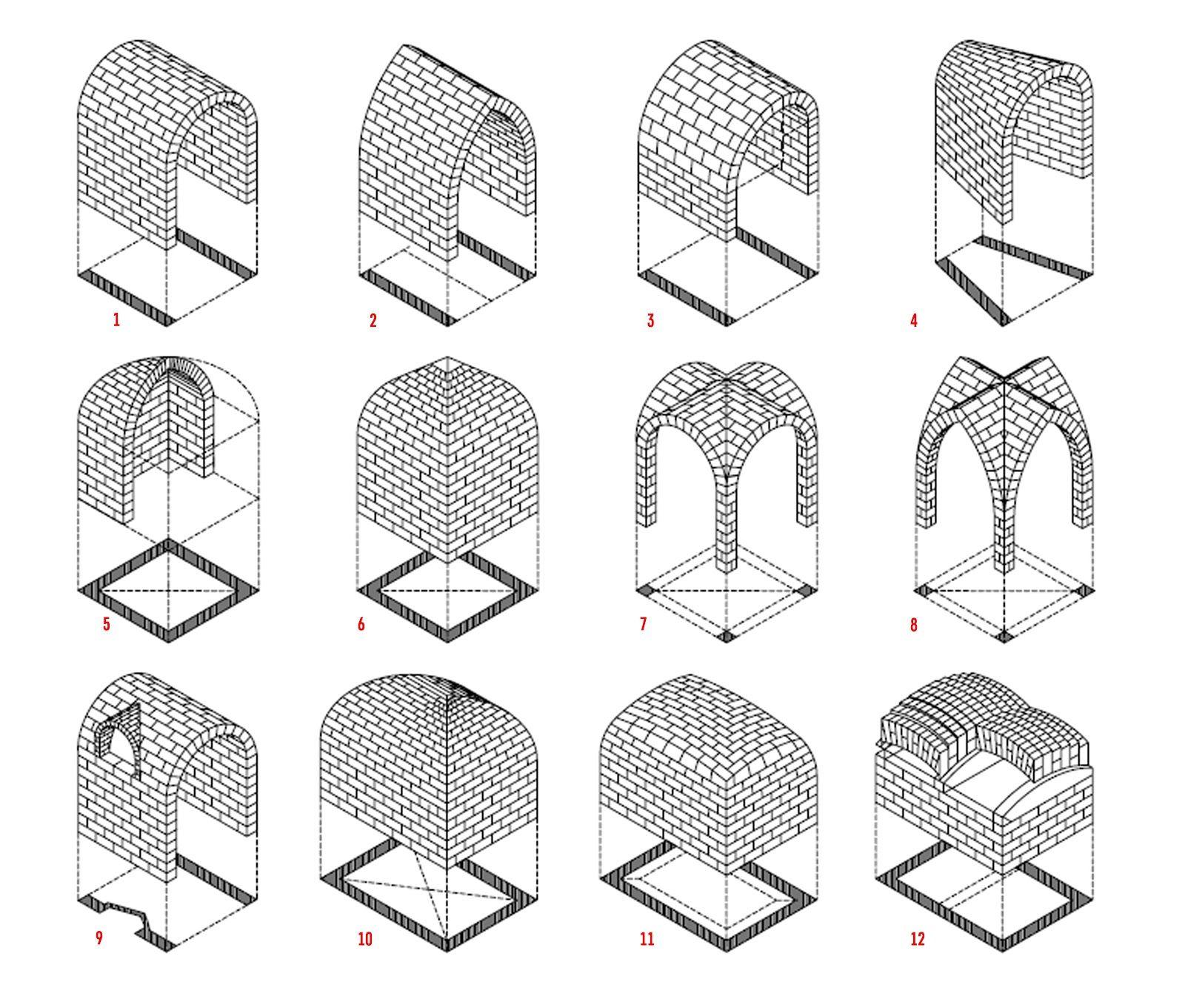 Architecture Basics And Design