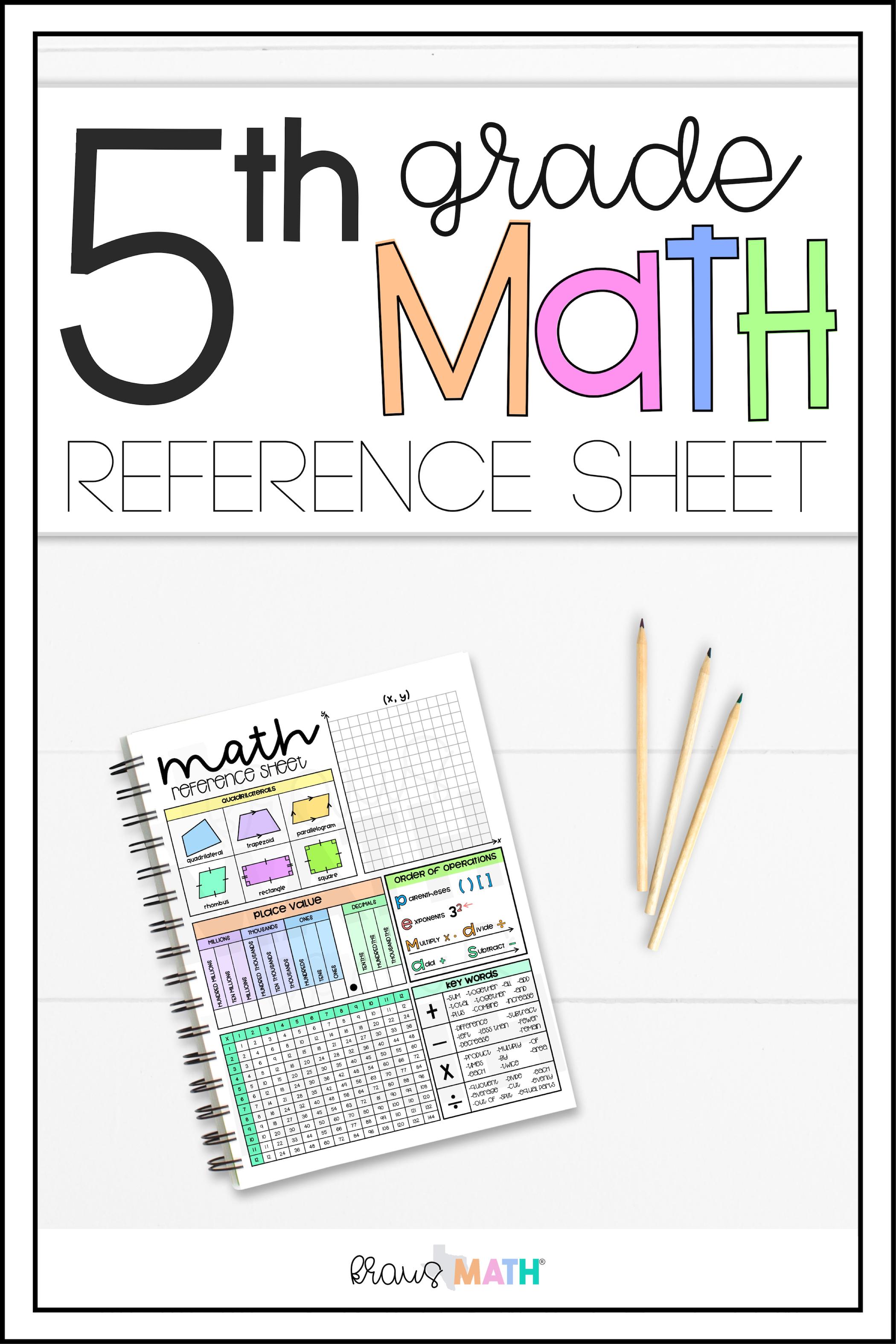 5th Grade Math Reference Sheet