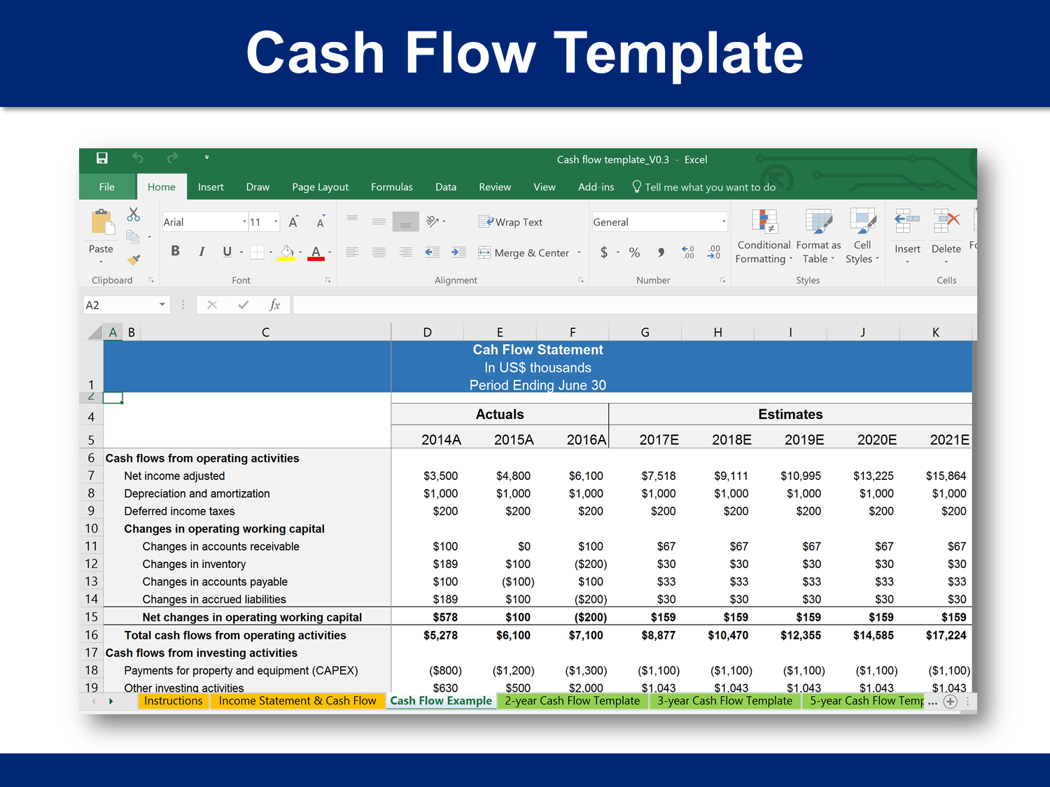cash flow forecasting template