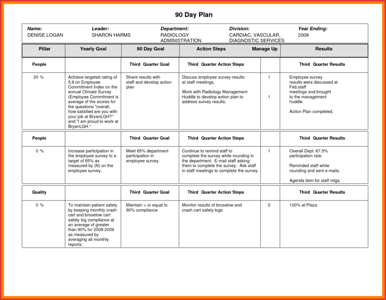 radiology business plan template