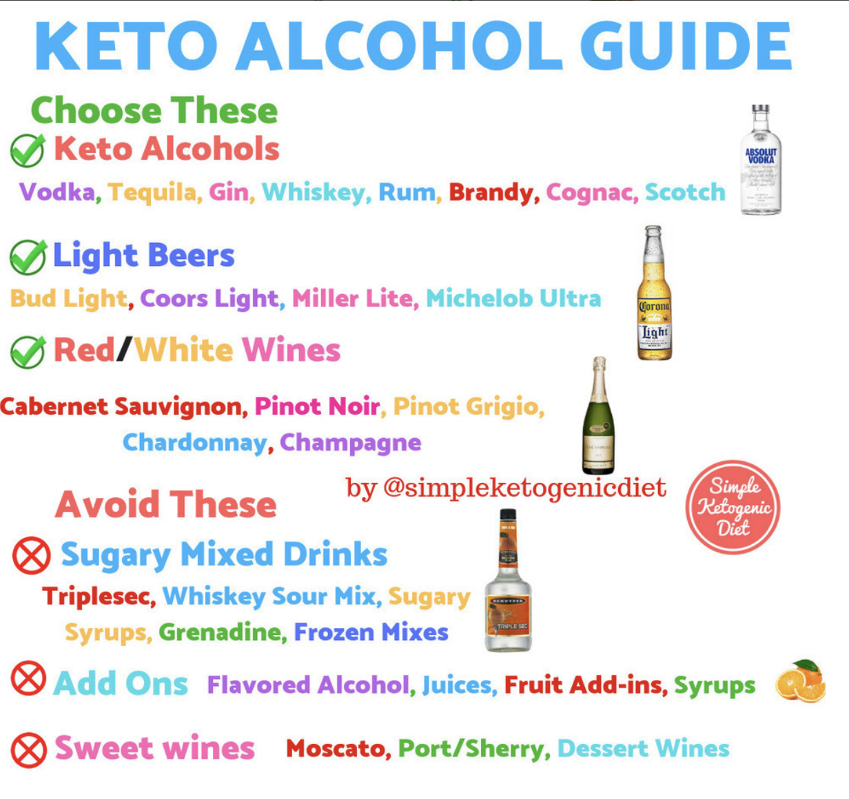 alcohol on a no sugar diet