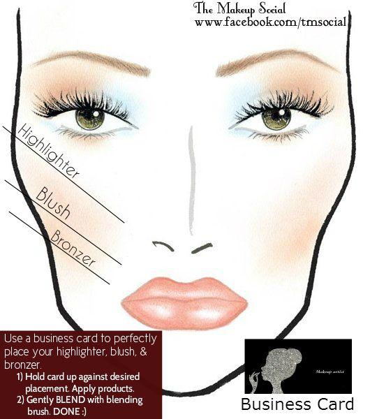Easy Guide: Highlighter; Blush; Bronzer   .tyxgb76aj