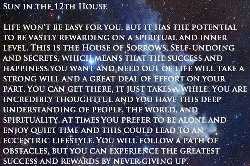 Sun In 12th House Astrology Horoscope Numerology Horoscope
