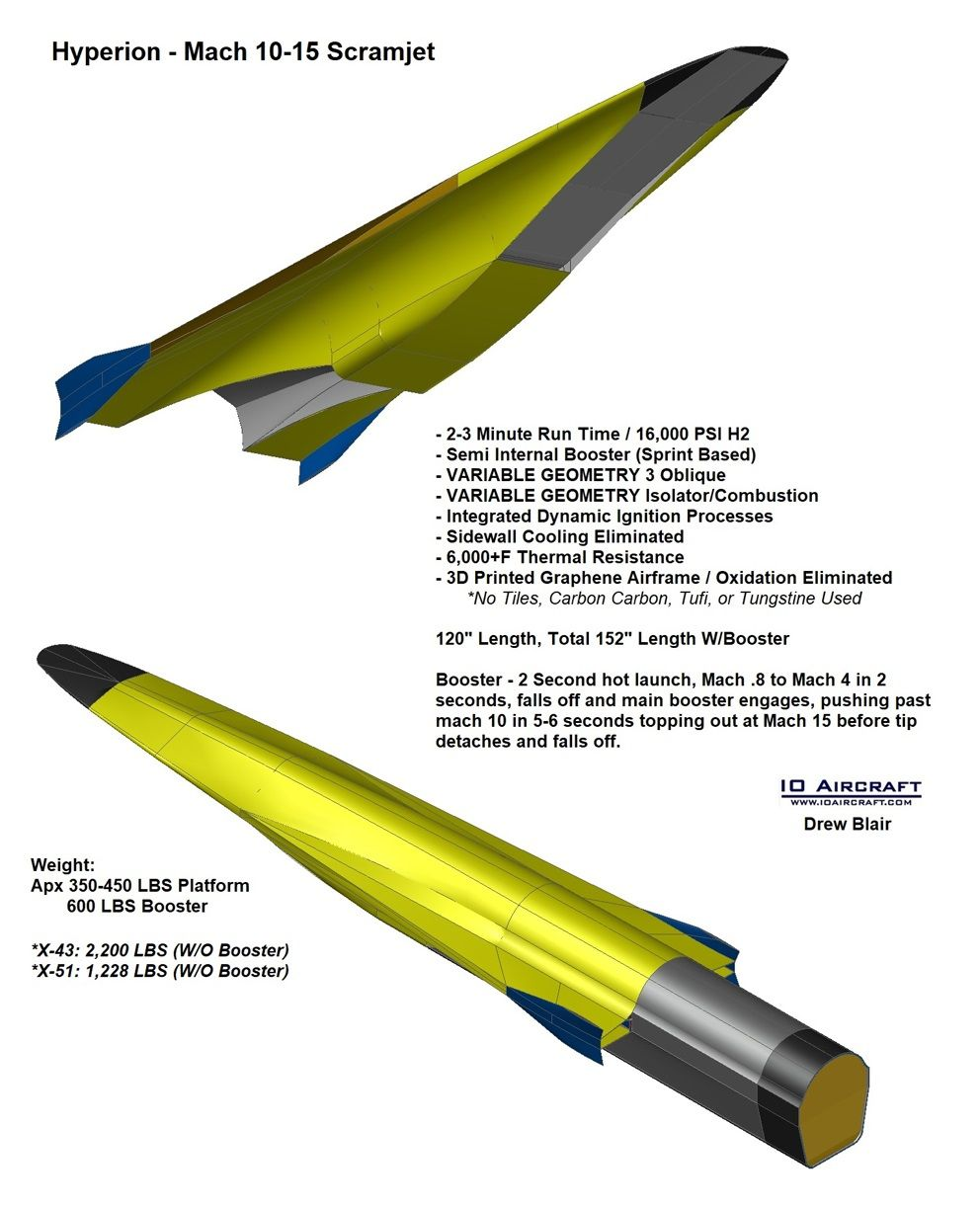 Scramjet, Hypersonic, ARRW, HAWC, Air Launched Rapid