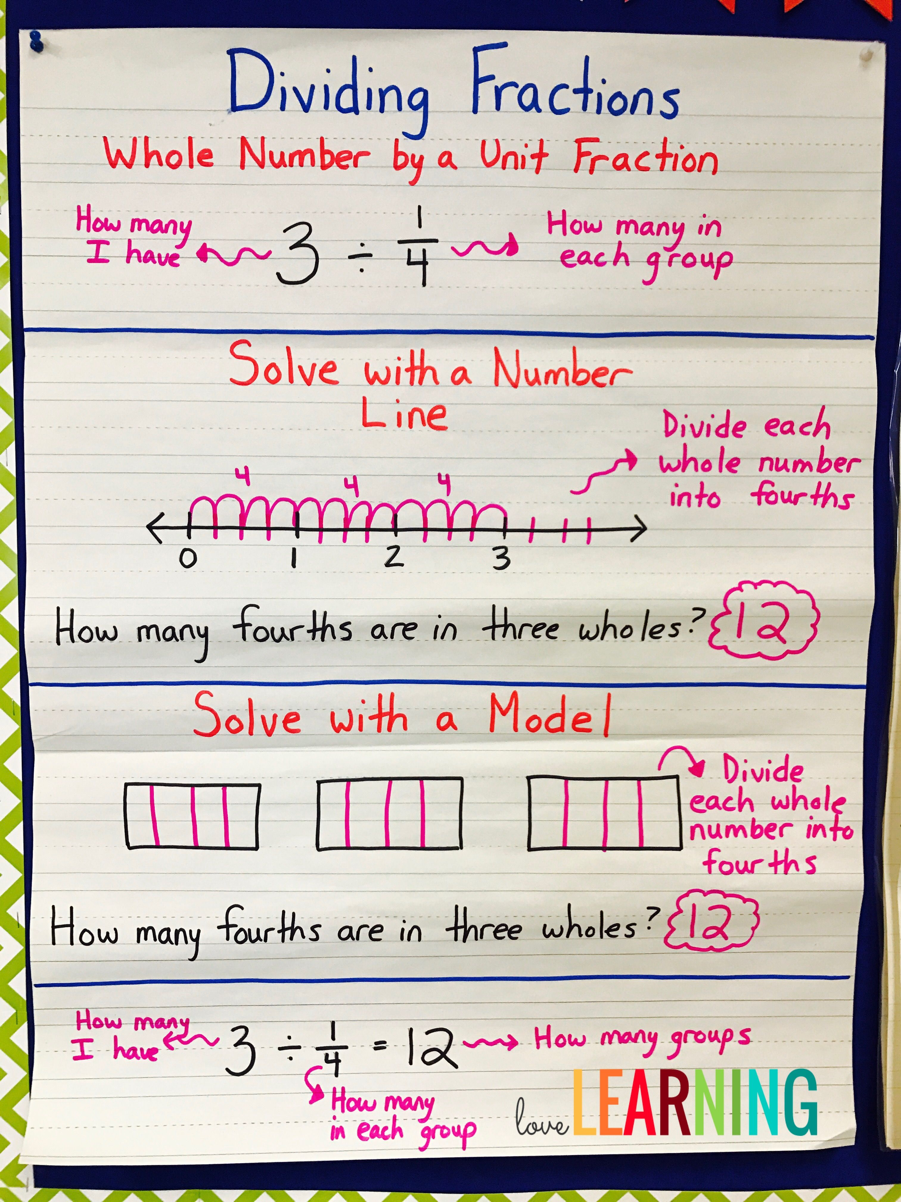 Divide Unit Fractions and Whole Numbers | Grades 3-6 | Fractions ...