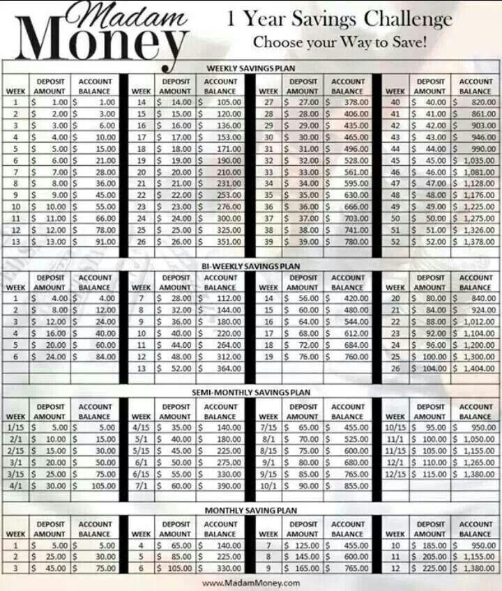52 week money challenge ... broken down weekly/bi-weekly/semi ...
