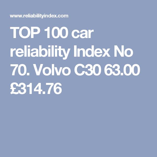 Top 100 Car Reliability Index No 70 Volvo C30 63 00 314 76 Volvo C30 Volvo The 100