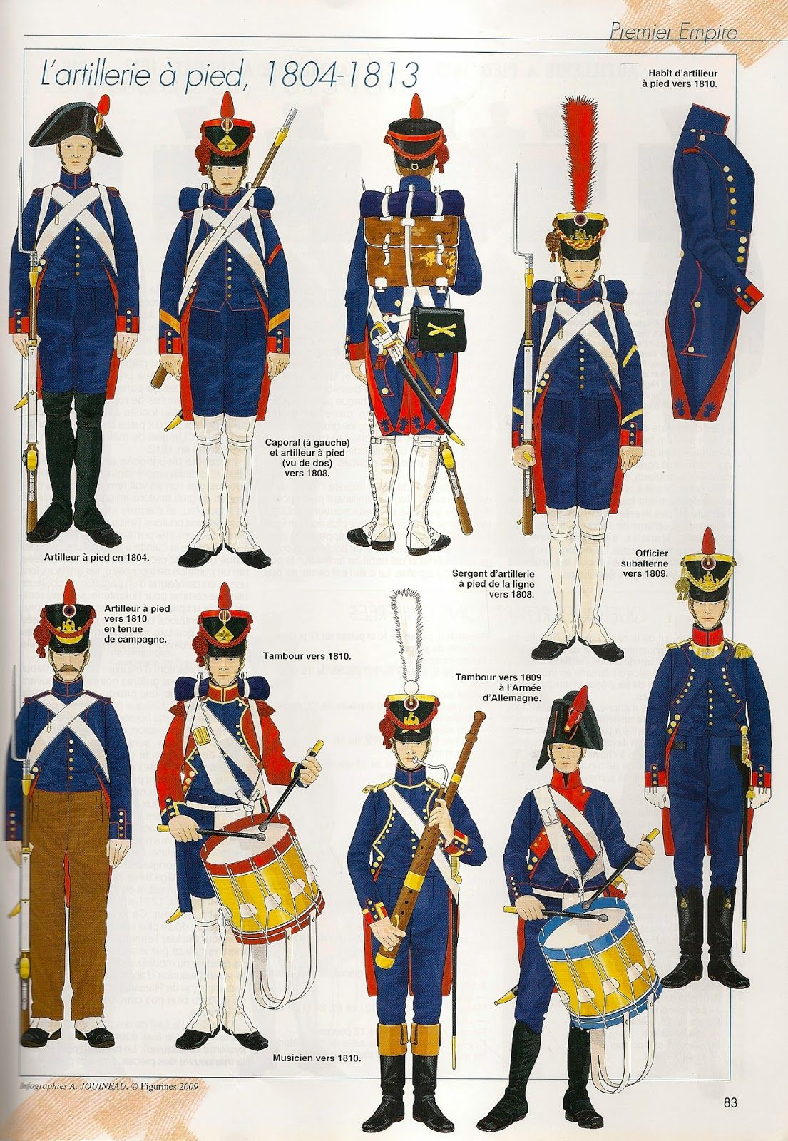 Artiglieria a piedi della linea francese dal 1804 al 1813