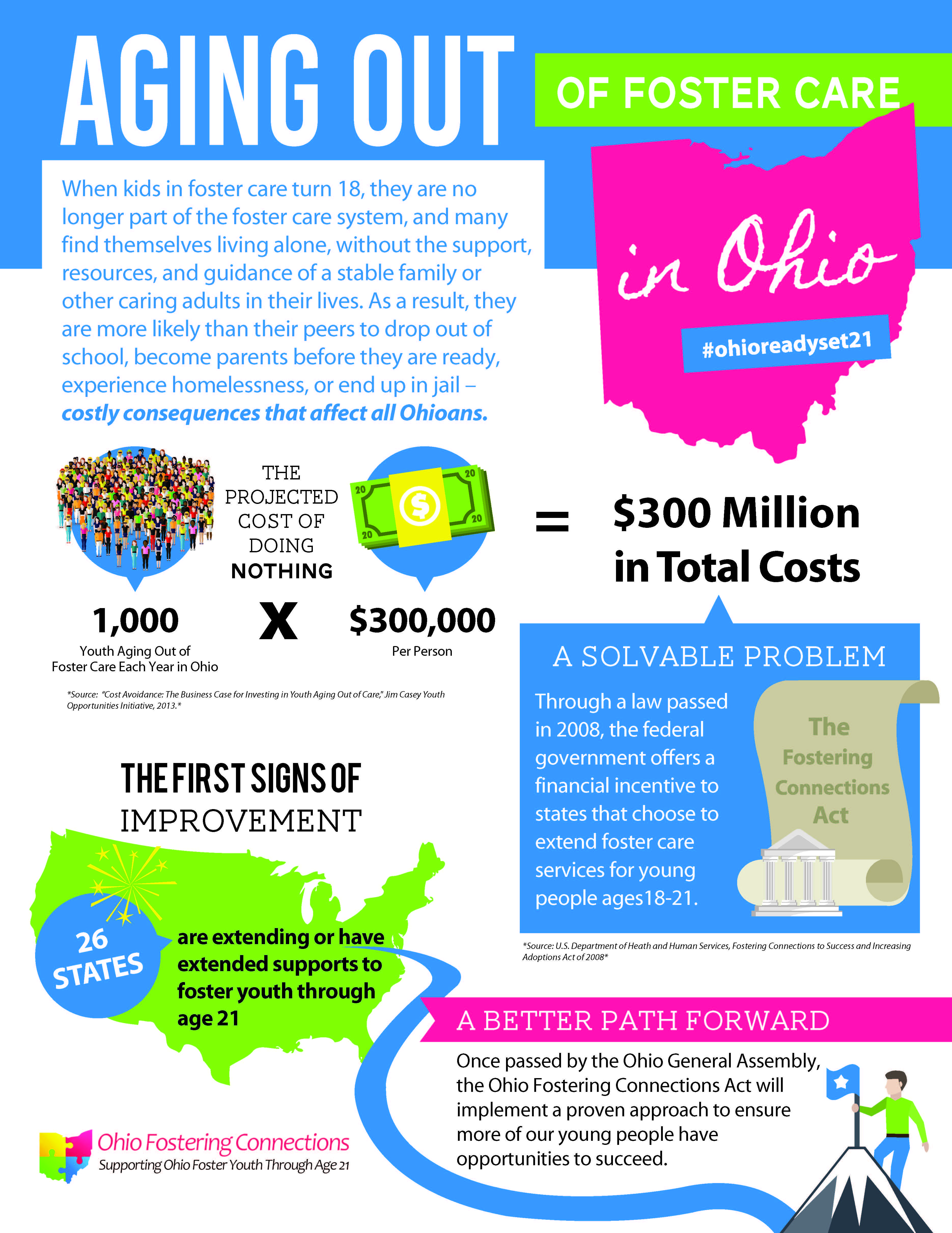 Pin by Adoption Advocacy Center on Stats & Facts Foster