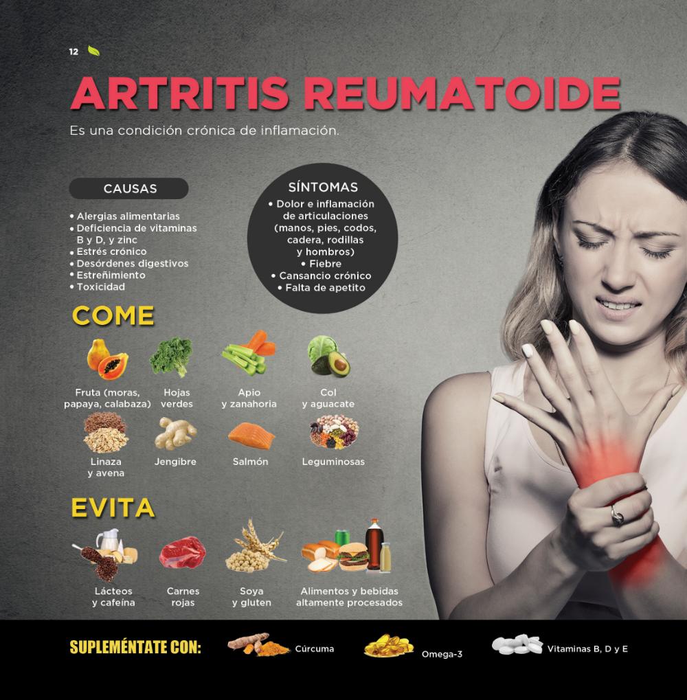 Artritis Reumatoide Artritis Artritis Reumatoide Remedios Para La Artritis