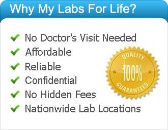Online Lab Testing & Blood Tests for Functional Medicine