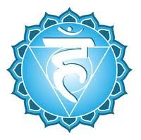 Lilith's Seventh: Vishuddha(Throat Chakra) | COOL STUFF
