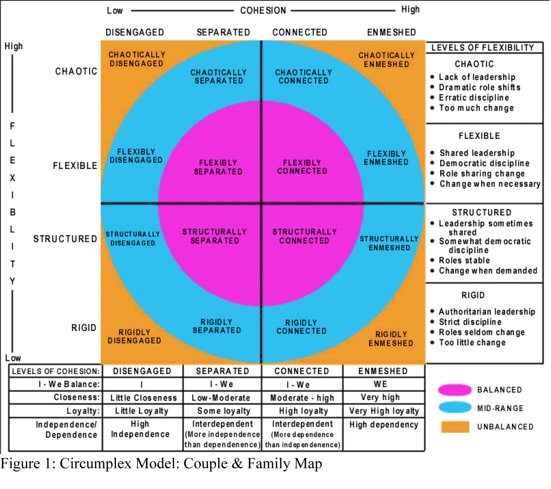 Pin By Martin Campbell On Community Building Amp Inclusion