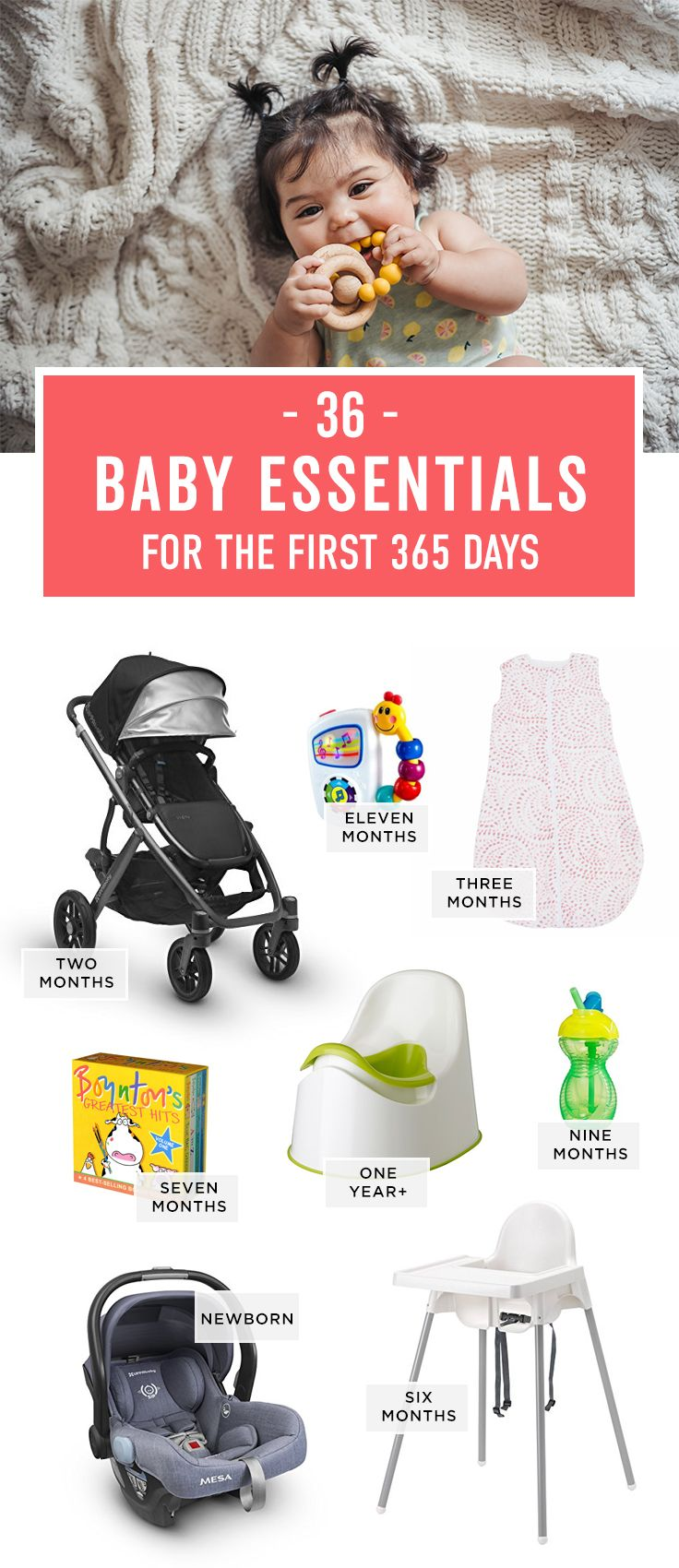 Basics You Need for Baby's First Year