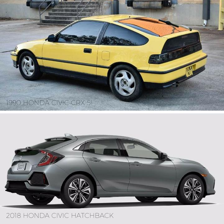 Tbt 1990 Honda Civic Crx Si Vs 2018 Hatchback