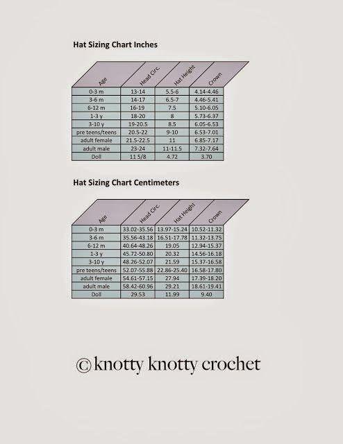 Nudoso nudoso Crochet: Nuevo y mejorado sombrero tabla de tallas ...