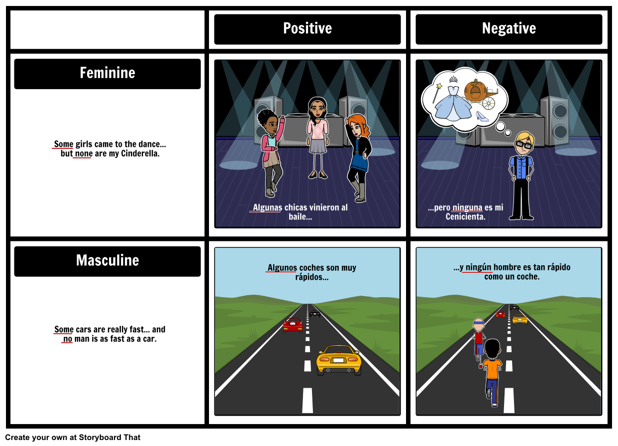 Positive And Negative Words In Spanish  AlgunoNinguno
