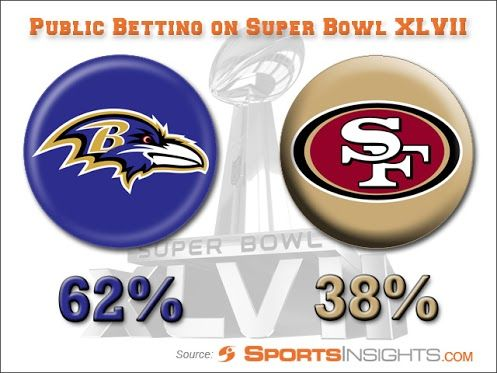 Le Vegas Public Betting - image 2