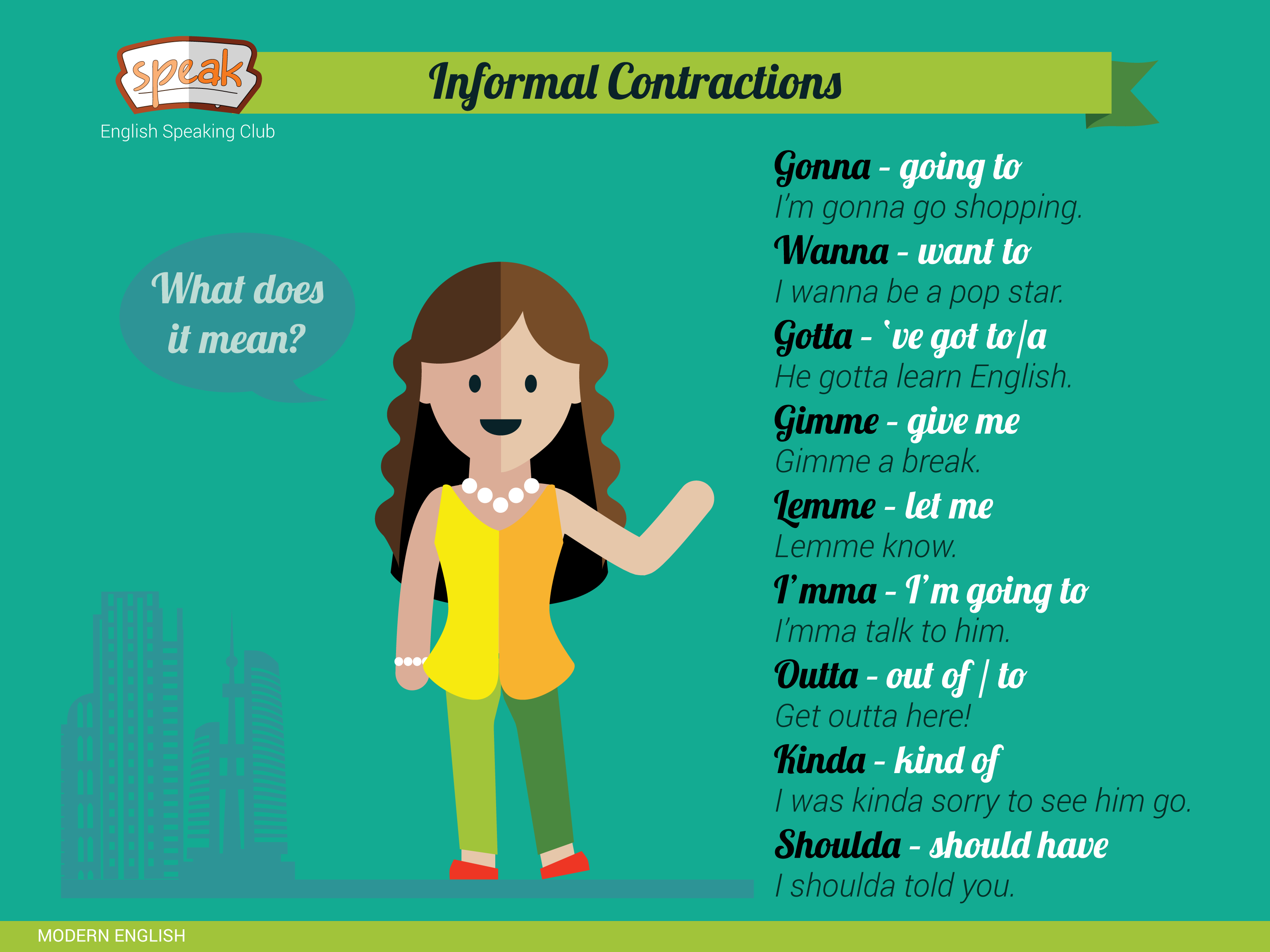 Informal Contractions Are Short Forms Of Other Words That