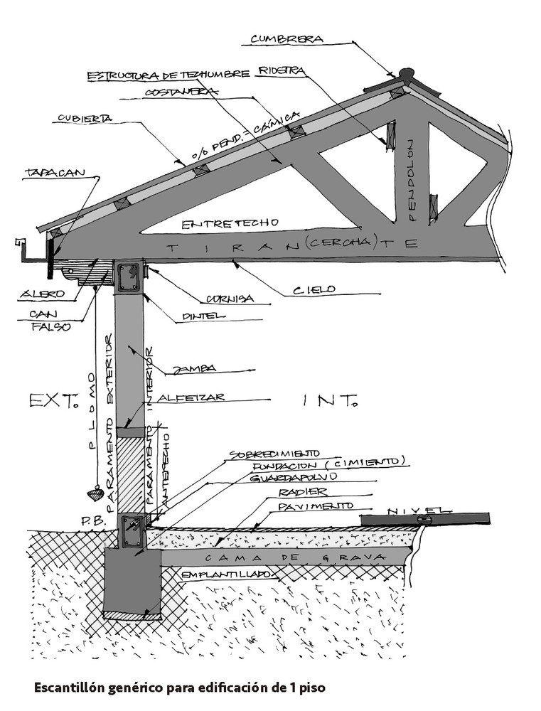 Sistemas Constructivos Básicos / Barros & Sarabia | Representación ...