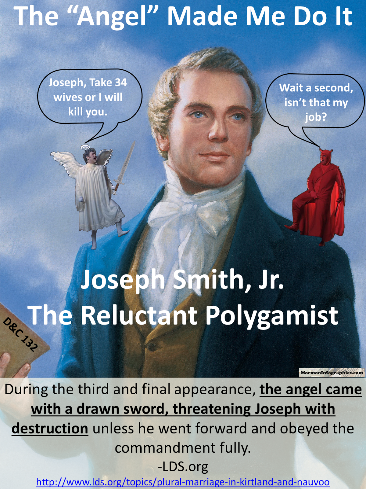 Introduction to Joseph Smith's Polygamy