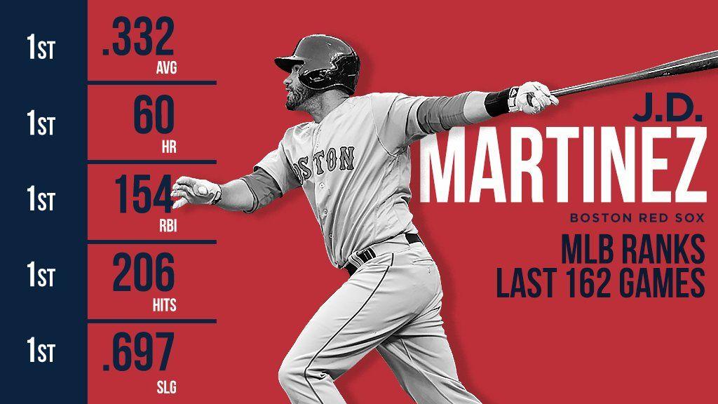 Twitter Sports Design Sports Boston Red Sox