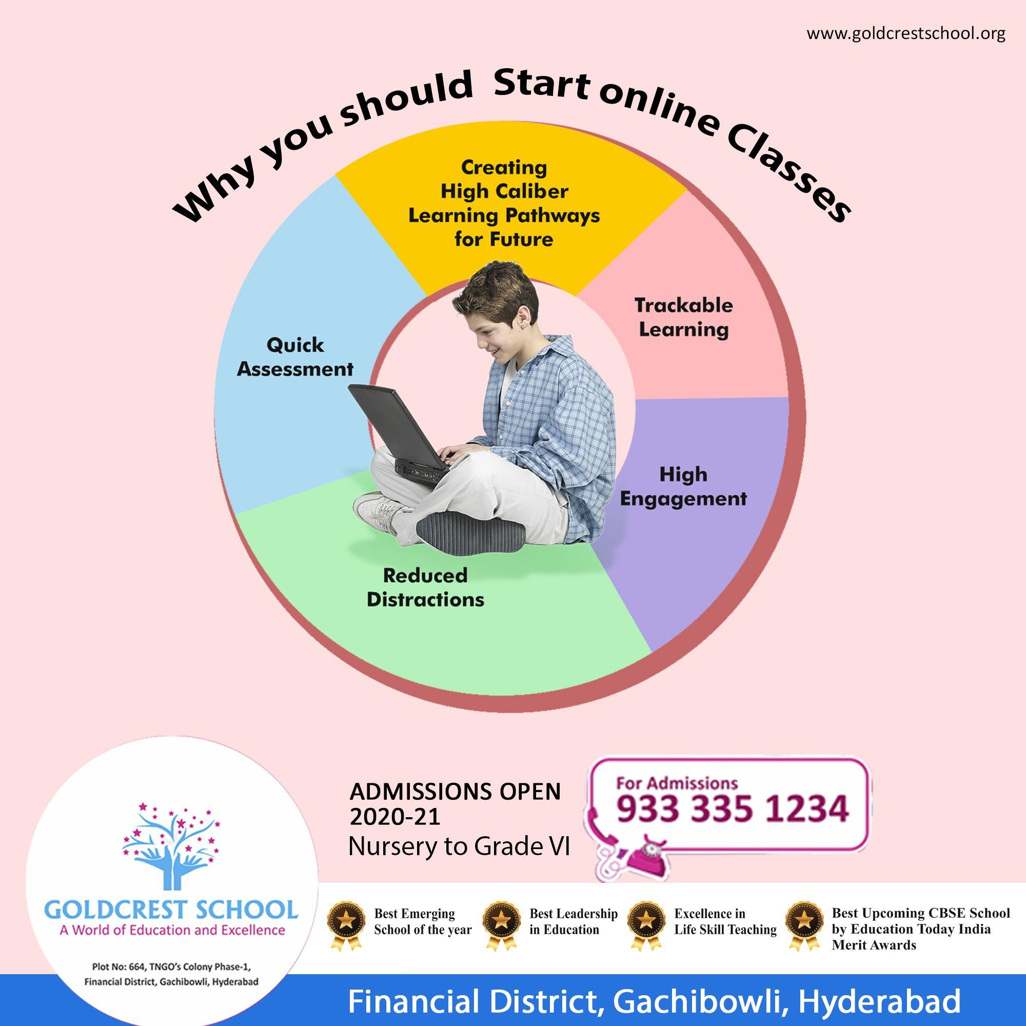 Online Classes Scientific Skills Pre Primary Education Online Classes