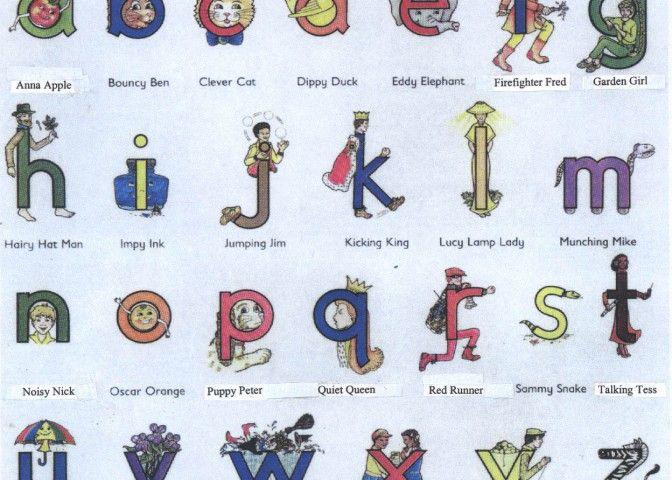 the original letterland letterland pinterest education
