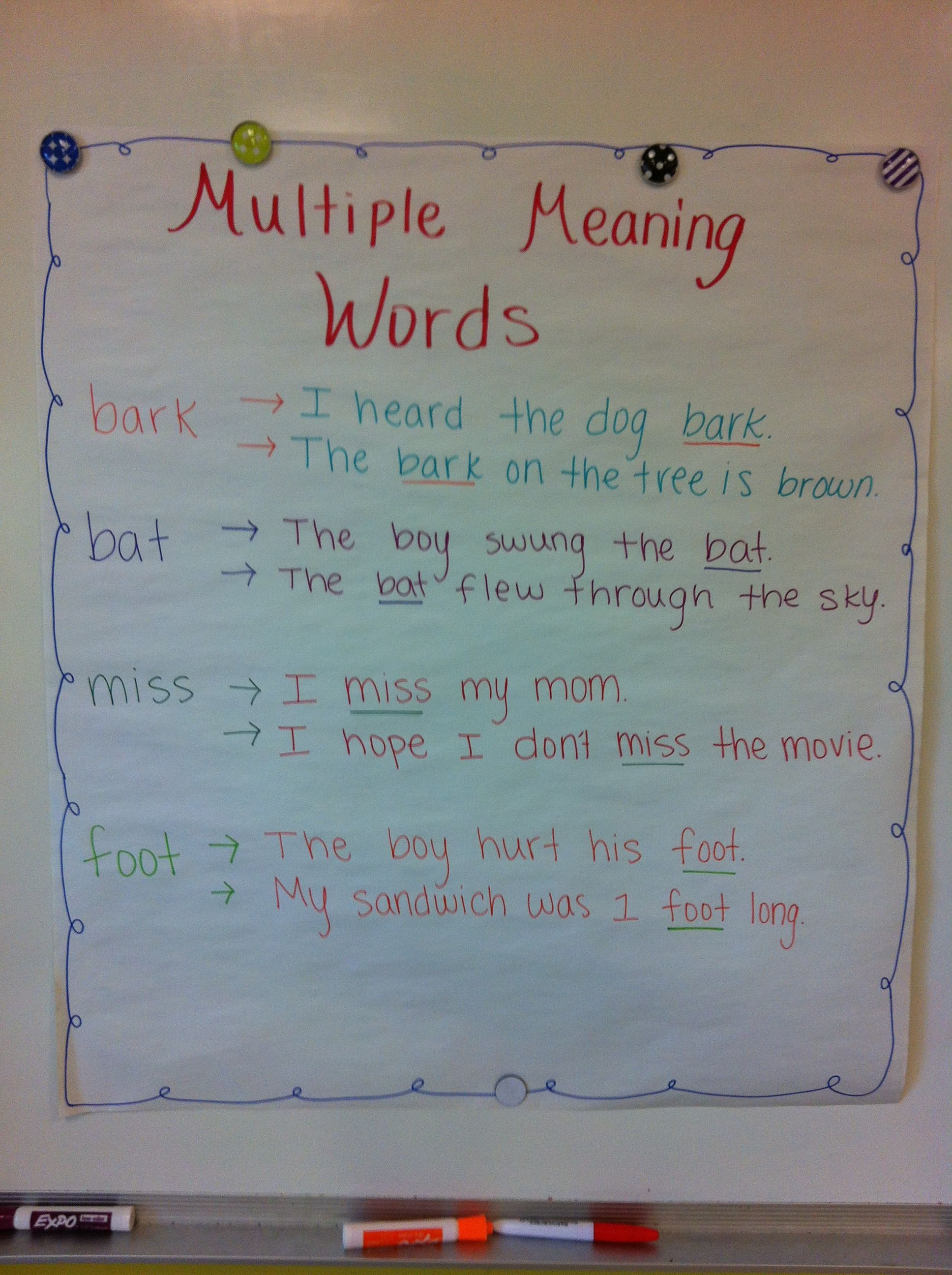Anchor Chart For Multiple Meaning Words