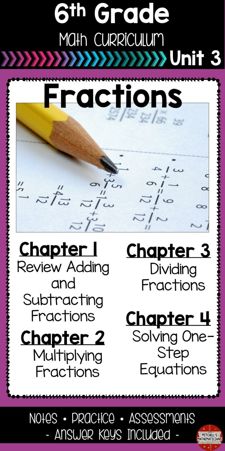 6th Grade Math Fractions Curriculum Unit Three | Fraction word ...
