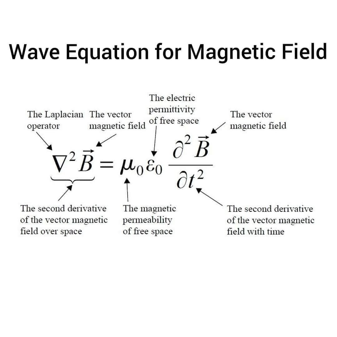 One Another Lovely Equation Magnetic Field