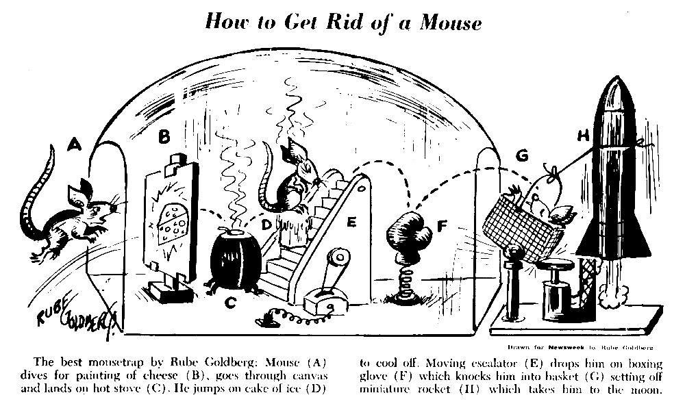 Image result for rube goldberg cartoons
