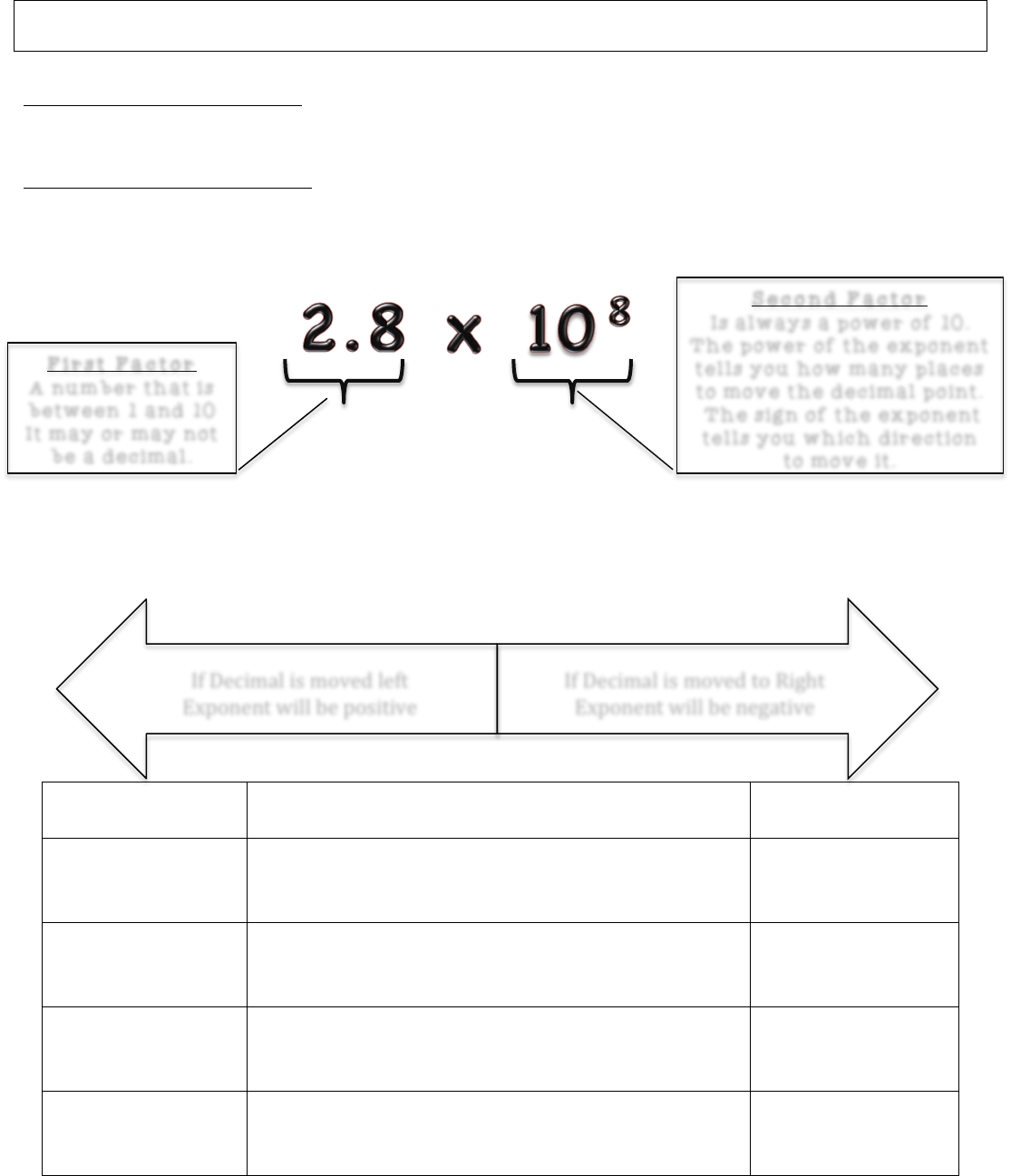 42 Clever Scientific Notation Worksheet Ideas With Images