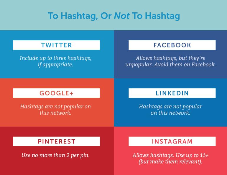 Social Media Copywriting Guide How To Be A Social Word Ninja In 2020 Social Media Writing Social Media Marketing Strategy Social Media