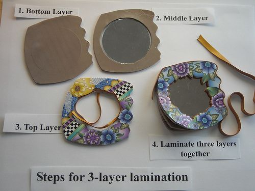 tutorial for little polymer mirrors fimo polymer clay tutorials pinterest kleiner. Black Bedroom Furniture Sets. Home Design Ideas