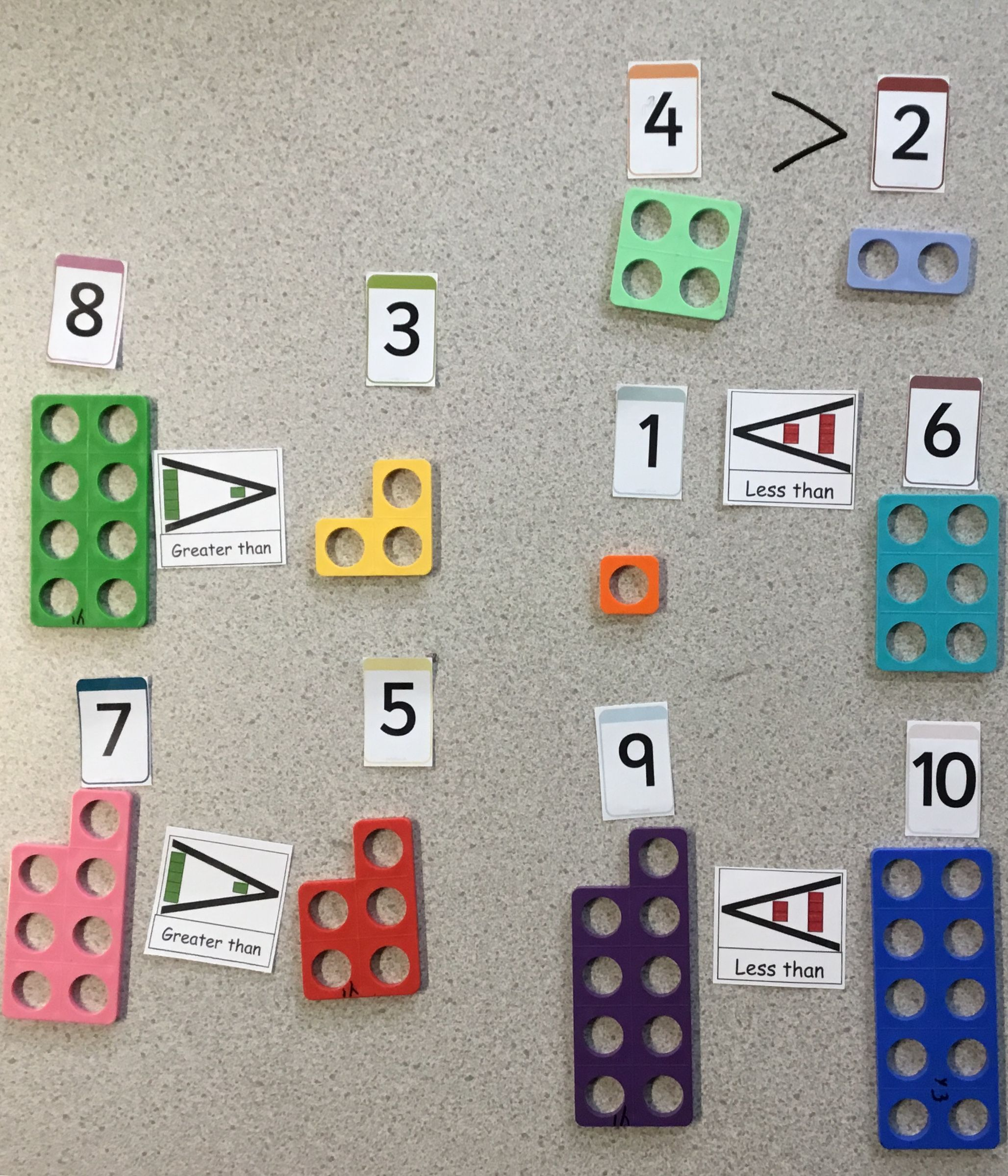Y1chn We Re Learning About Comparing Numbers Using The