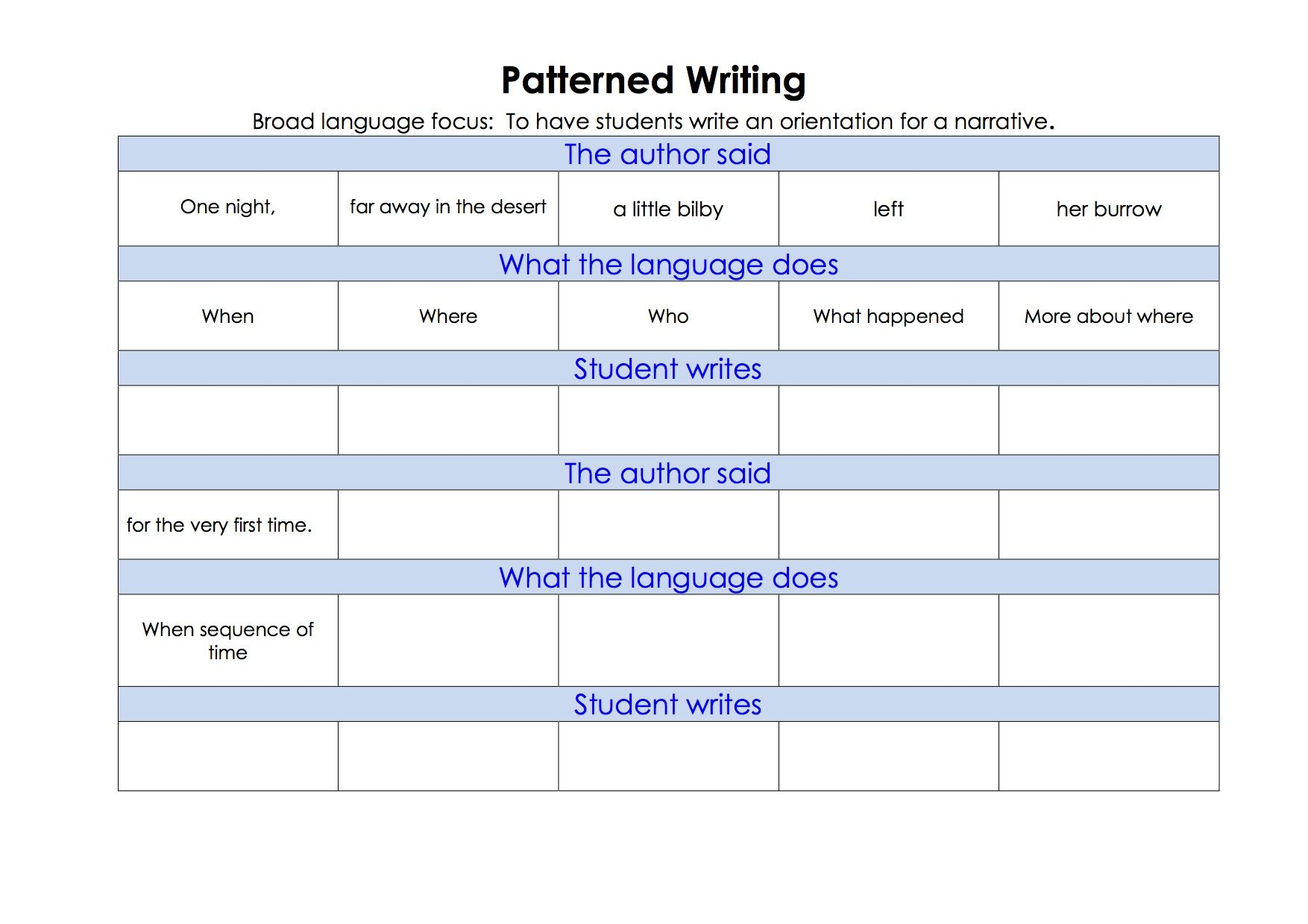 Patterned Writing From Accelerated Literacy Unit For Bilby Moon