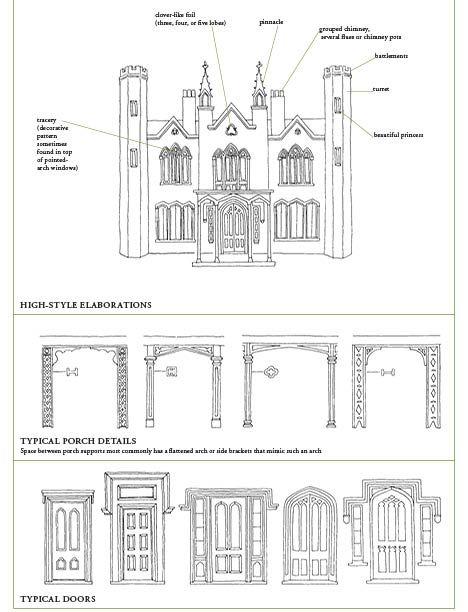Gothic Revival Details Including Elaborations Porches